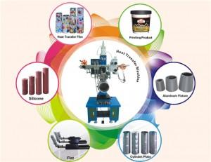 Muanfacture Heat Transfer Printing Machine